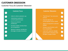 Customer Obsession PPT Slide 27