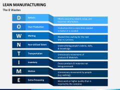 Lean Manufacturing PPT Slide 4