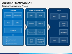 Document Management PPT Slide 5