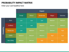 Probability Impact Matrix PPT Slide 12