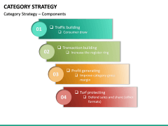 Category Strategy PPT Slide 12