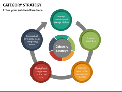Category Strategy PPT Slide 11