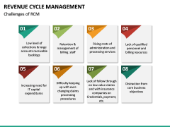 Revenue Cycle Management (RCM) PPT Slide 31
