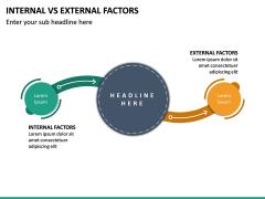 Internal Vs External Factors PPT Slide 25