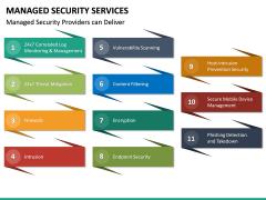 Managed Security Services PPT Slide 21