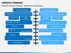 Creative Thinking PPT Slide 13