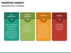 Monopoly Market PPT Slide 18