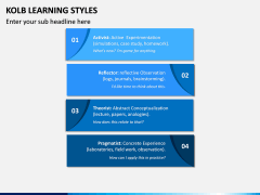 Kolb Learning Styles PPT Slide 7