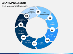 Event Management PPT Slide 5