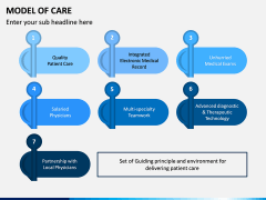 Model of Care PPT Slide 12