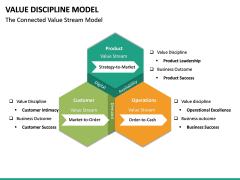Value Discipline Model PPT Slide 18