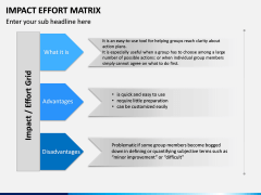 Impact Effort Matrix PPT slide 3