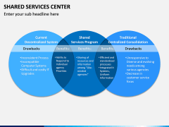 Shared Services Center PPT Slide 6