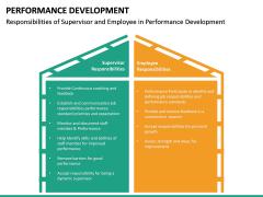 Performance Development PPT Slide 22