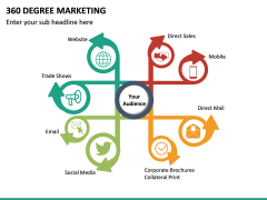 360 Degree Marketing PPT Slide 16