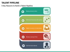 Talent Pipeline PPT Slide 17
