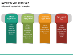 Supply Chain Strategy PPT Slide 18