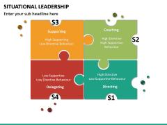 Situational Leadership PPT Slide 35