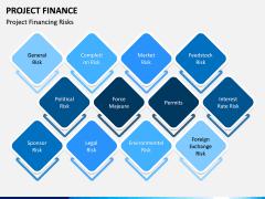 Project Finance PPT Slide 13