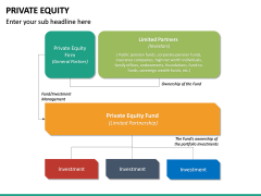 Private Equity PPT Slide 29