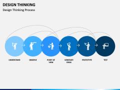 Design Thinking PPT Slide 8