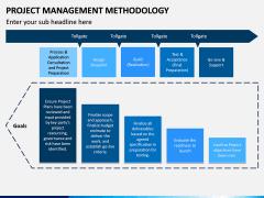 Project Management Methodology PPT Slide 7