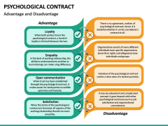 Psychological Contract PPT Slide 32