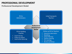 Professional Development PPT Slide 4