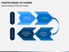 Positive Model of Change PPT Slide 9