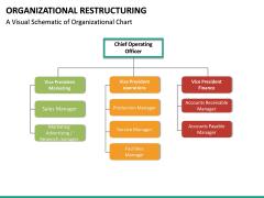 Organizational Restructuring PPT Slide 21