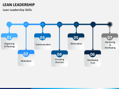 Lean Leadership PPT Slide 13