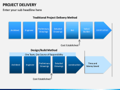Project Delivery PPT Slide 9