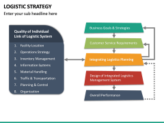 Logistic Strategy PPT Slide 20