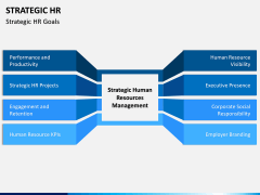 Strategic HR PPT Slide 7
