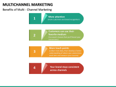 Multichannel Marketing PPT slide 29