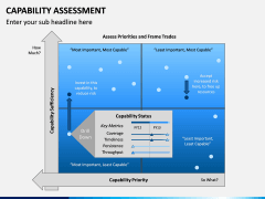 Capability Assessment PPT Slide 3