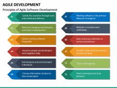 Agile Development PPT Slide 25