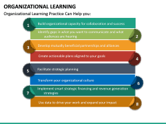 Organizational Learning PPT Slide 25