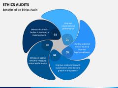 Ethics Audit PPT Slide 5