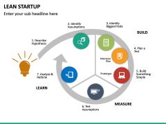 Lean Startup PPT Slide 39