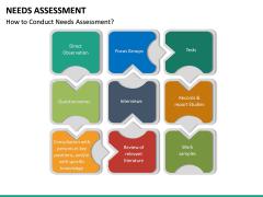 Needs Assessment PPT Slide 38