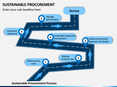 Sustainable Procurement PPT Slide 2