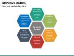 Corporate Culture PPT Slide 30