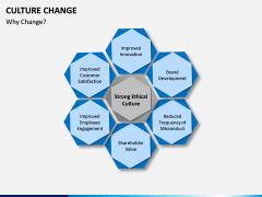 Culture Change PPT Slide 6