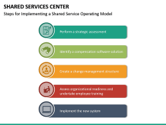 Shared Services Center PPT Slide 23