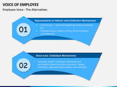Voice of Employee PPT Slide 9