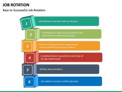 Job Rotation PPT Slide 23