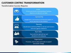 Customer Centric Transformation PPT Slide 5