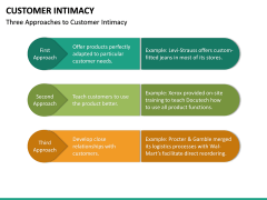 Customer Intimacy PPT Slide 25