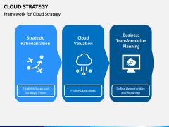 Cloud Strategy PPT Slide 6